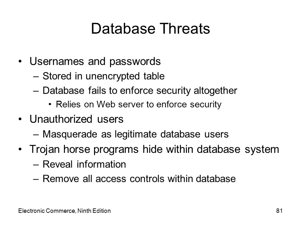 Database Threats Usernames and passwords Unauthorized users