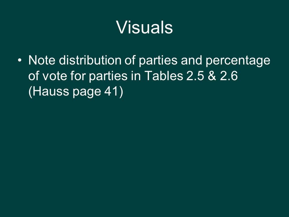 Visuals Note distribution of parties and percentage of vote for parties in Tables 2.5 & 2.6 (Hauss page 41)