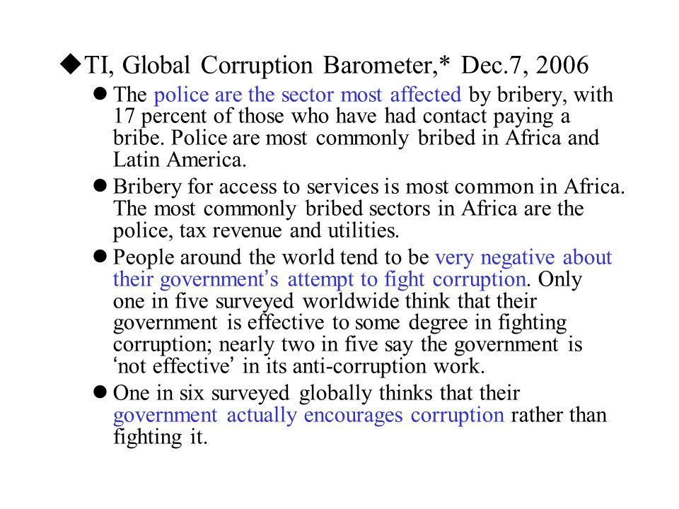 TI, Global Corruption Barometer,* Dec.7, 2006