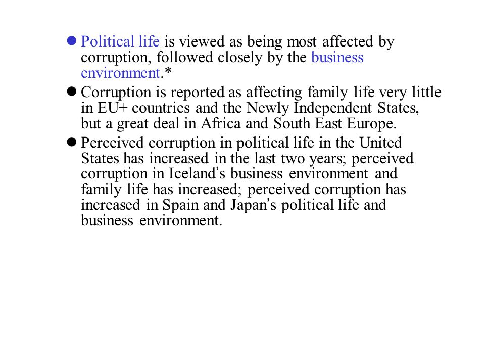 Political life is viewed as being most affected by corruption, followed closely by the business environment.*
