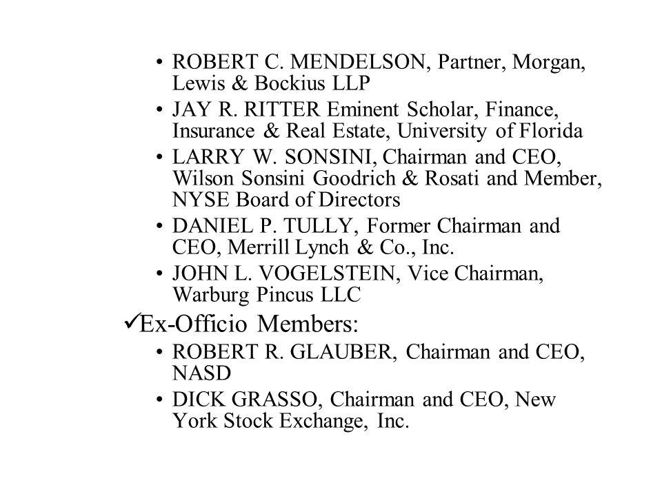 ROBERT C. MENDELSON, Partner, Morgan, Lewis & Bockius LLP