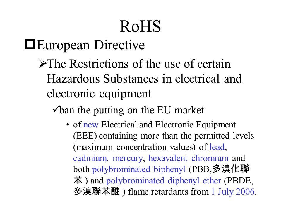 RoHS European Directive