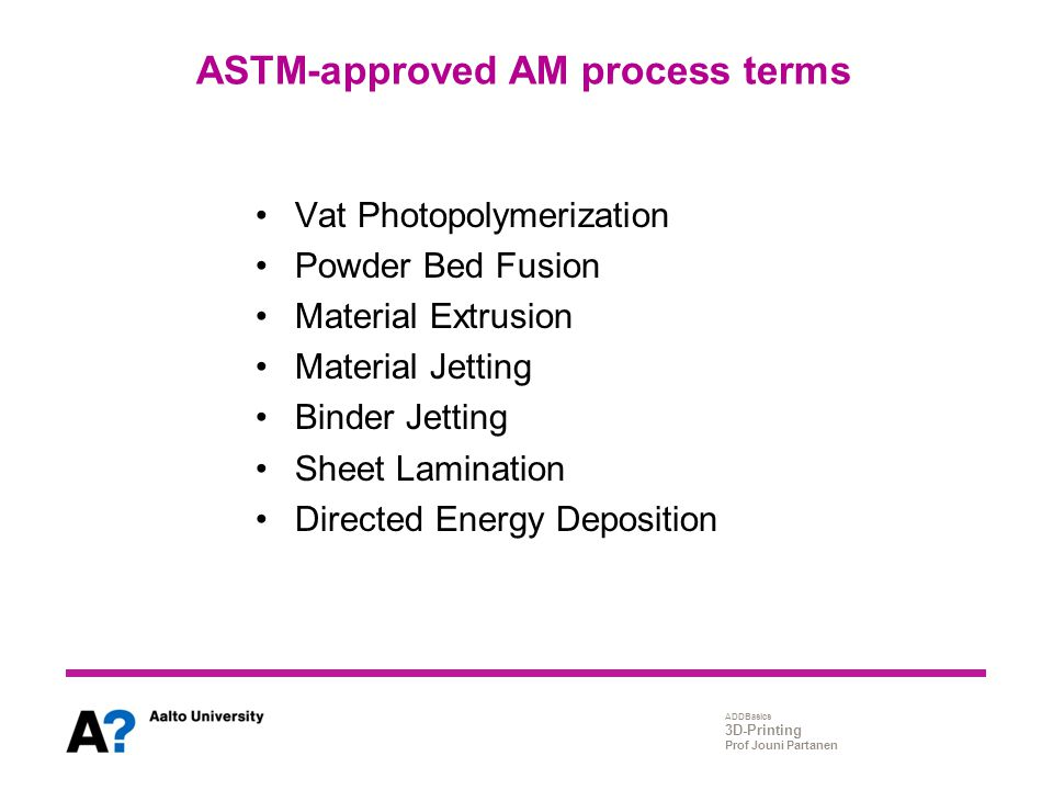 ASTM-approved AM process terms