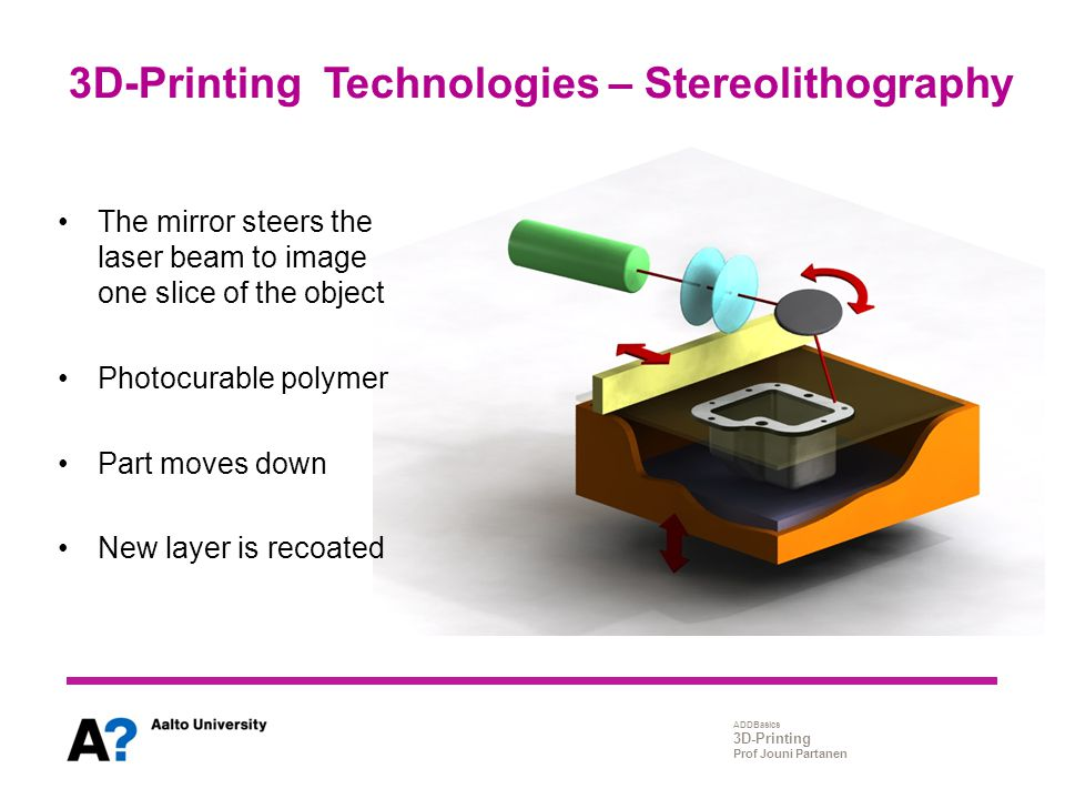 3D-Printing Technologies – Stereolithography