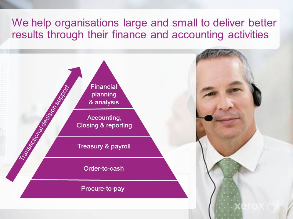 We help organisations large and small to deliver better results through their finance and accounting activities