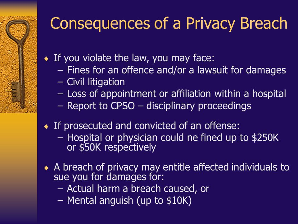 Consequences of a Privacy Breach