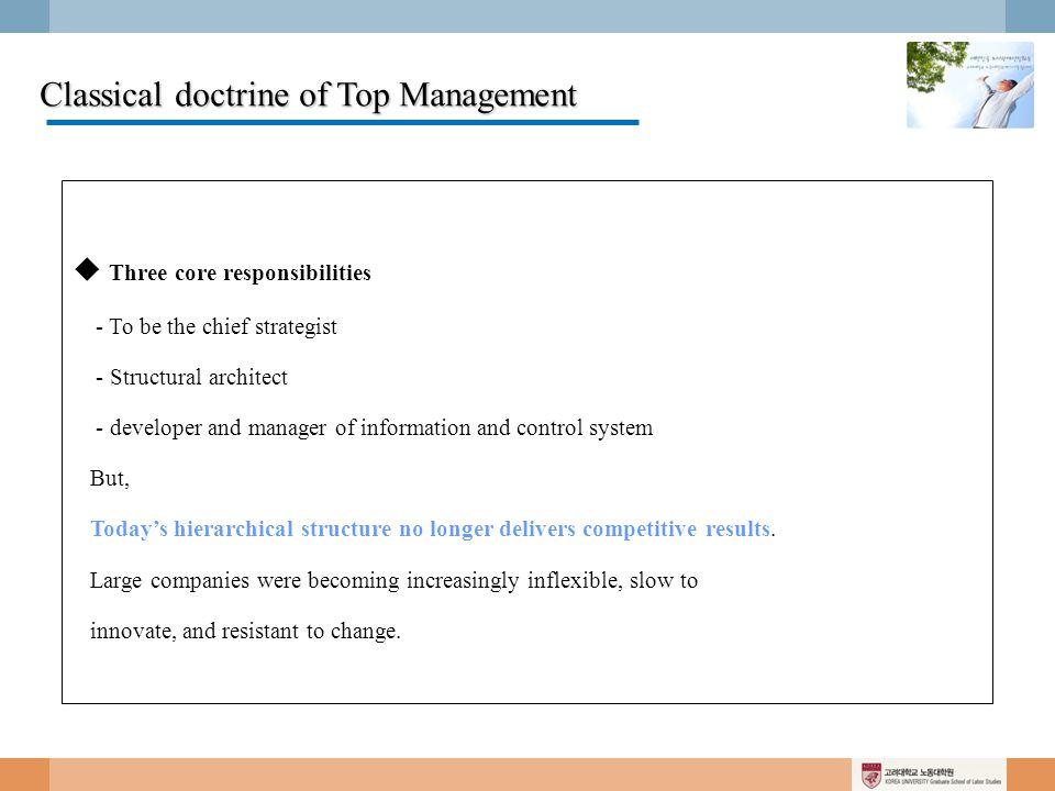 Portfolio of Dynamic Process