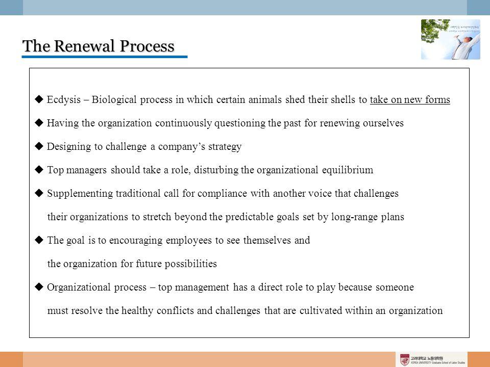 Discussion 귀사 에서는 Core Organization Process 를 실천하고 있습니까