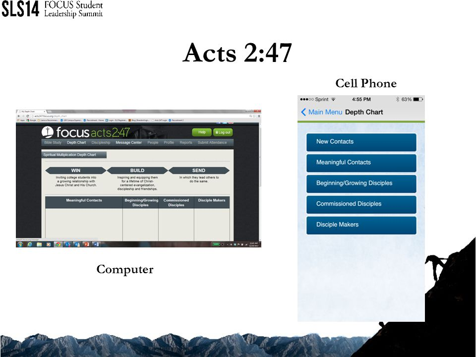 Acts 2:47 Cell Phone Computer