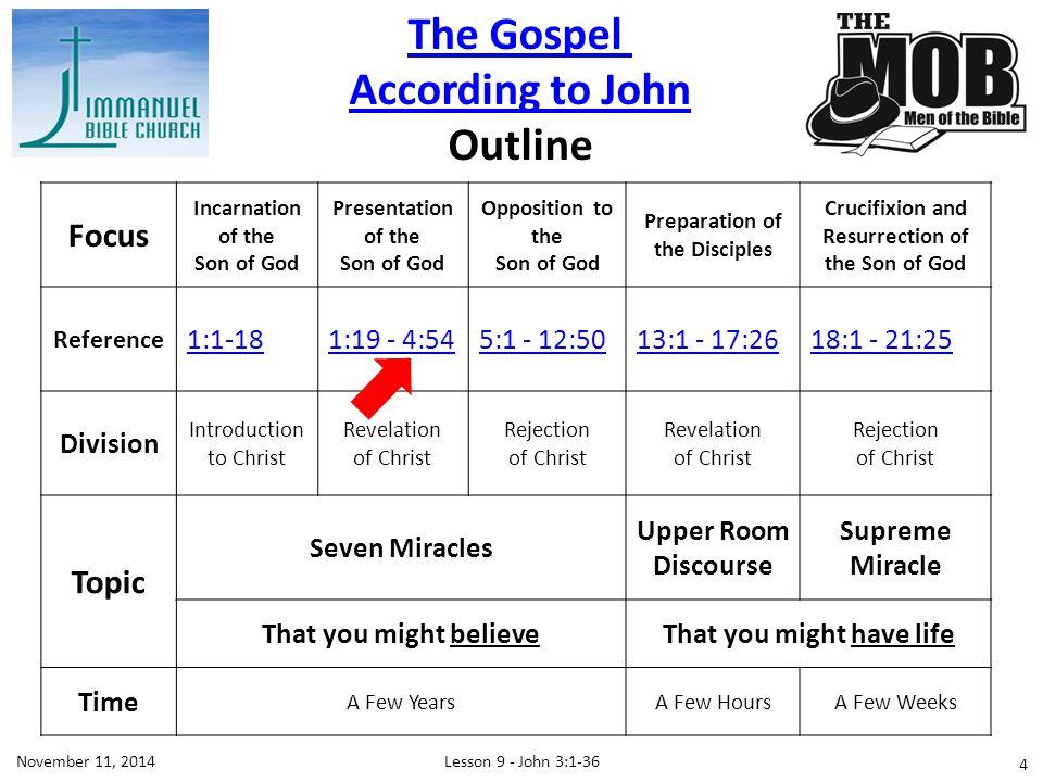 The Gospel According to John Outline