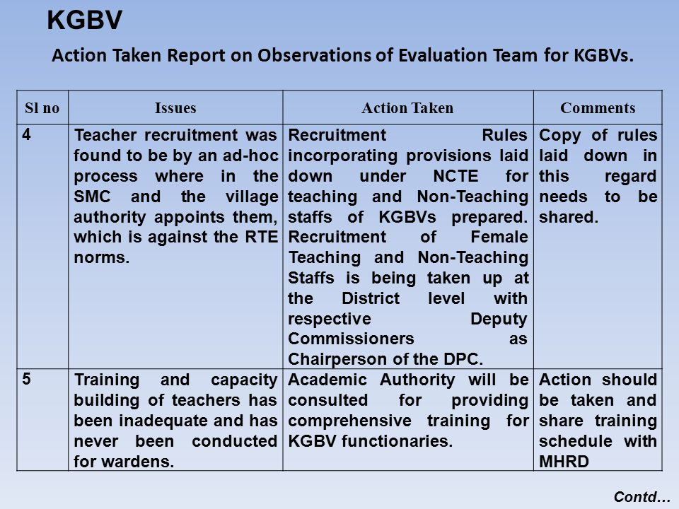 KGBV Action Taken Report on Observations of Evaluation Team for KGBVs.