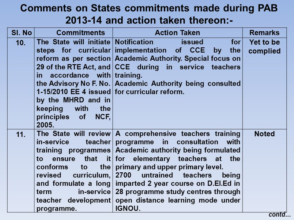 Comments on States commitments made during PAB 2013-14 and action taken thereon:-