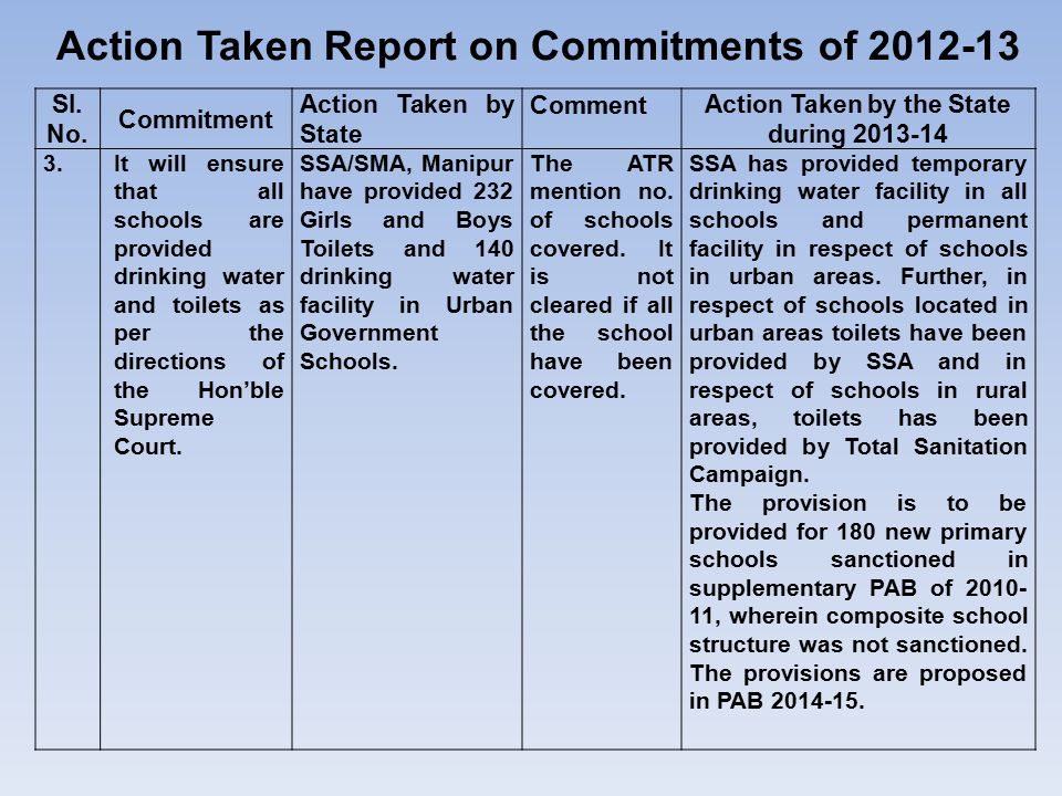 Action Taken Report on Commitments of 2012-13