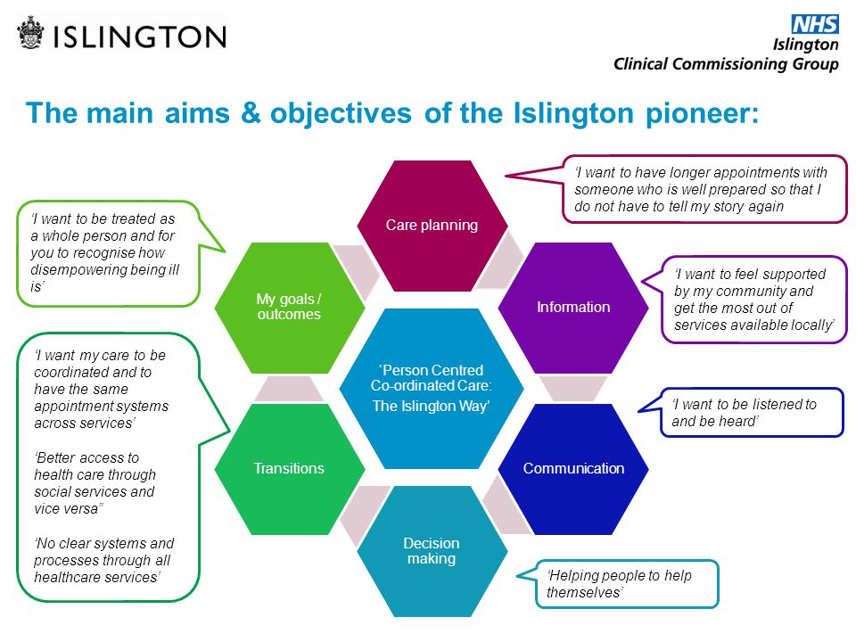 The main aims & objectives of the Islington pioneer: