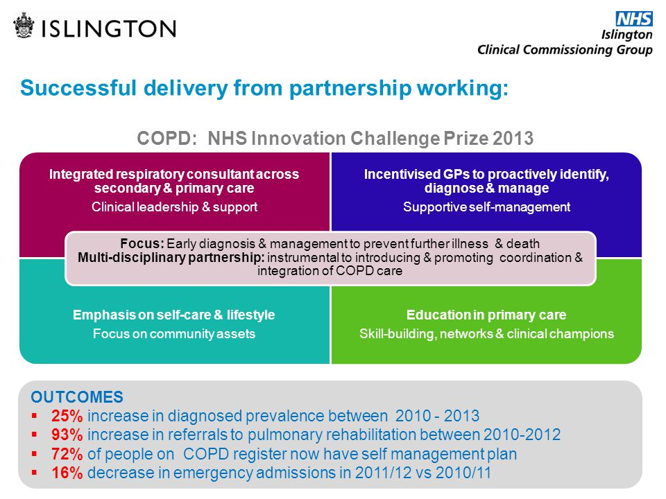Successful delivery from partnership working: