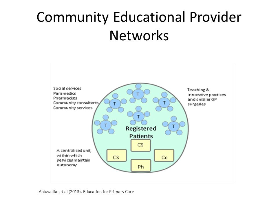 Community Educational Provider Networks
