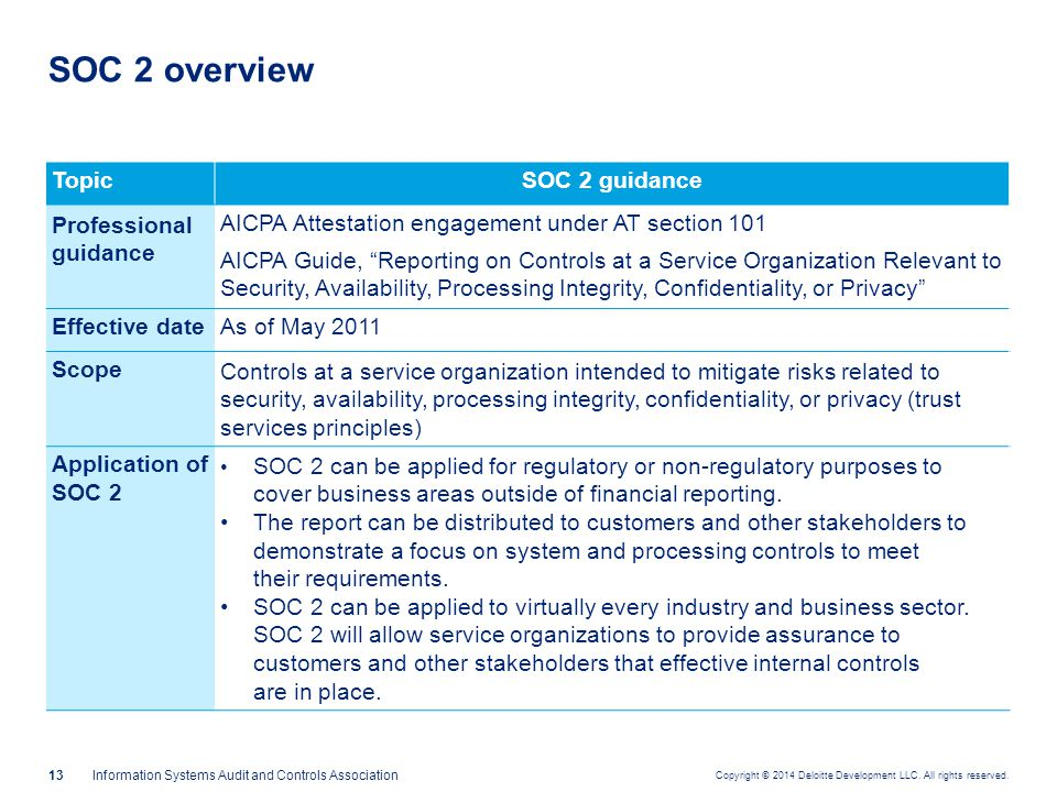 SOC 2 overview (cont.) SOC 2 is an AICPA report that allows service auditor to provide an opinion on the following principles: