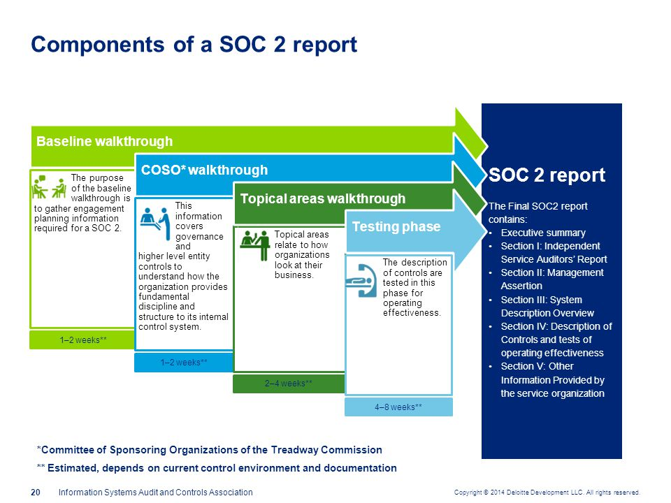 How does SOC 2 differ from SSAE 16/SOC 1