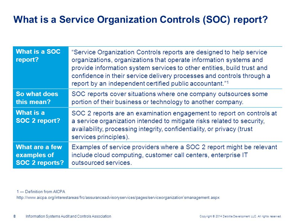 Types of SOC reports Standards and options