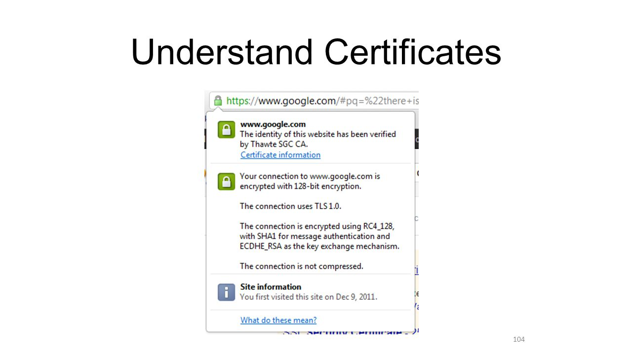 Understand Certificates