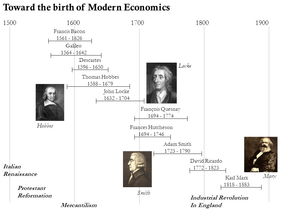 Toward the birth of Modern Economics