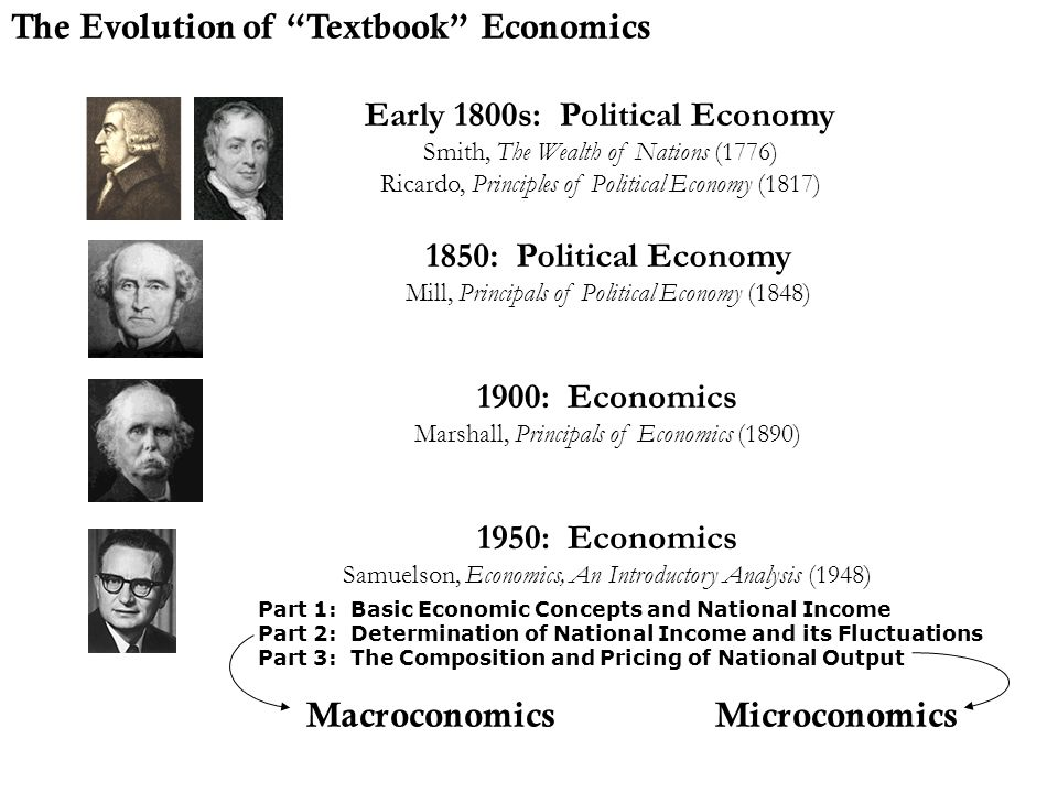 Early 1800s: Political Economy