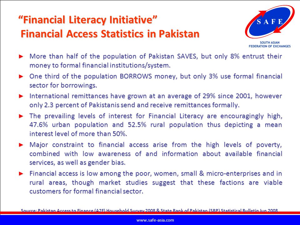 Financial Literacy Initiative Financial Access Statistics in Pakistan