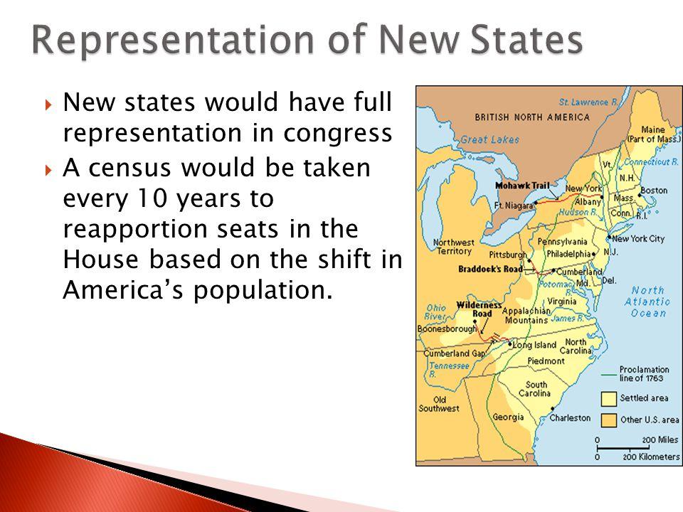 Representation of New States