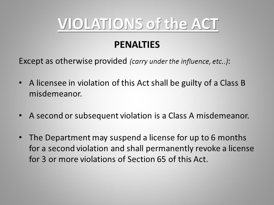 VIOLATIONS of the ACT PENALTIES
