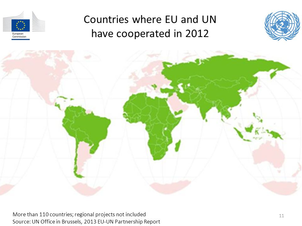 Countries where EU and UN have cooperated in 2012