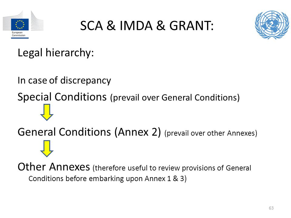 SCA & IMDA & GRANT: Legal hierarchy: