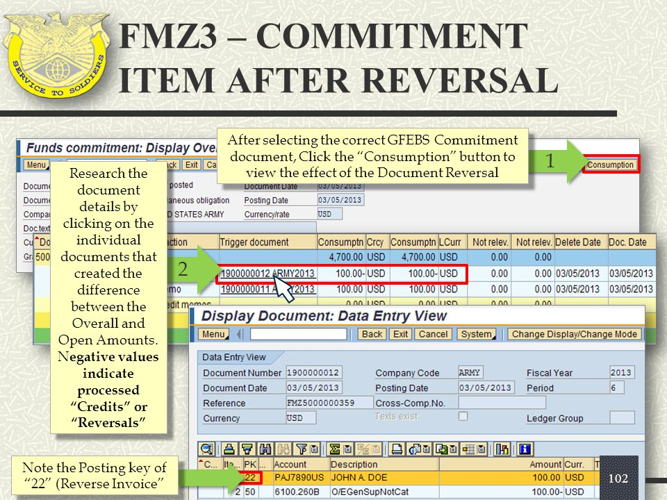 FMZ3 – COMMITMENT ITEM AFTER REVERSAL