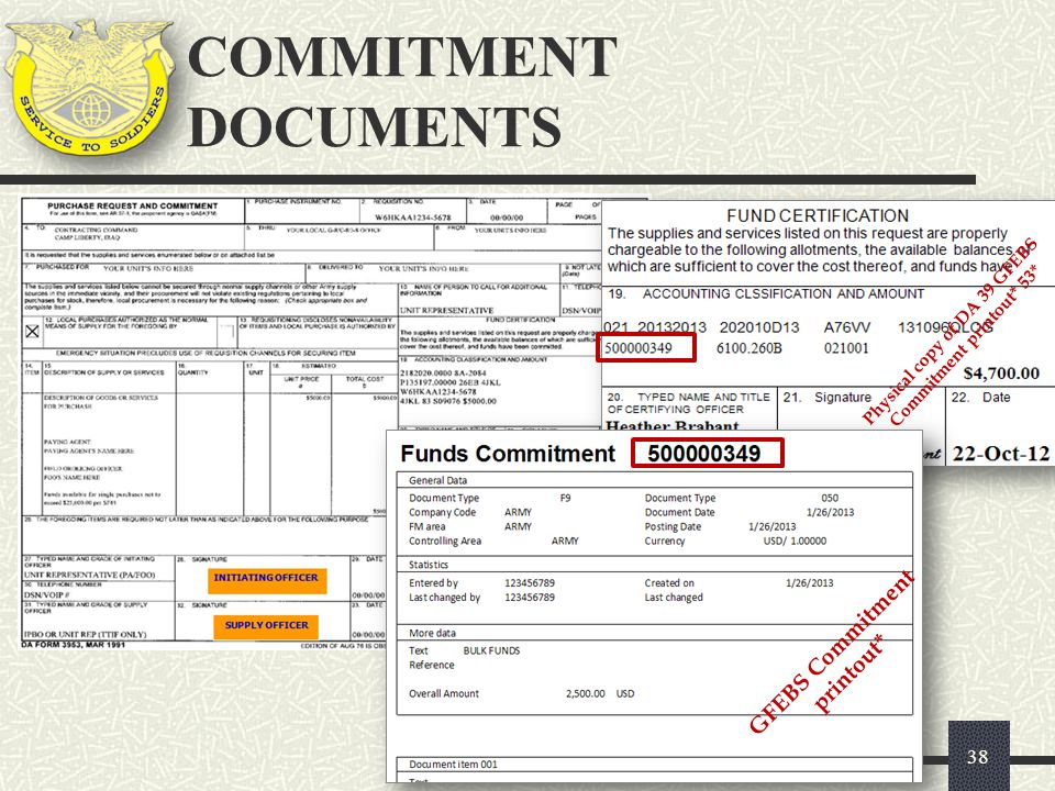 COMMITMENT DOCUMENTS GFEBS Commitment printout*