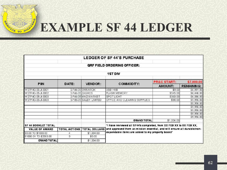 EXAMPLE SF 44 LEDGER