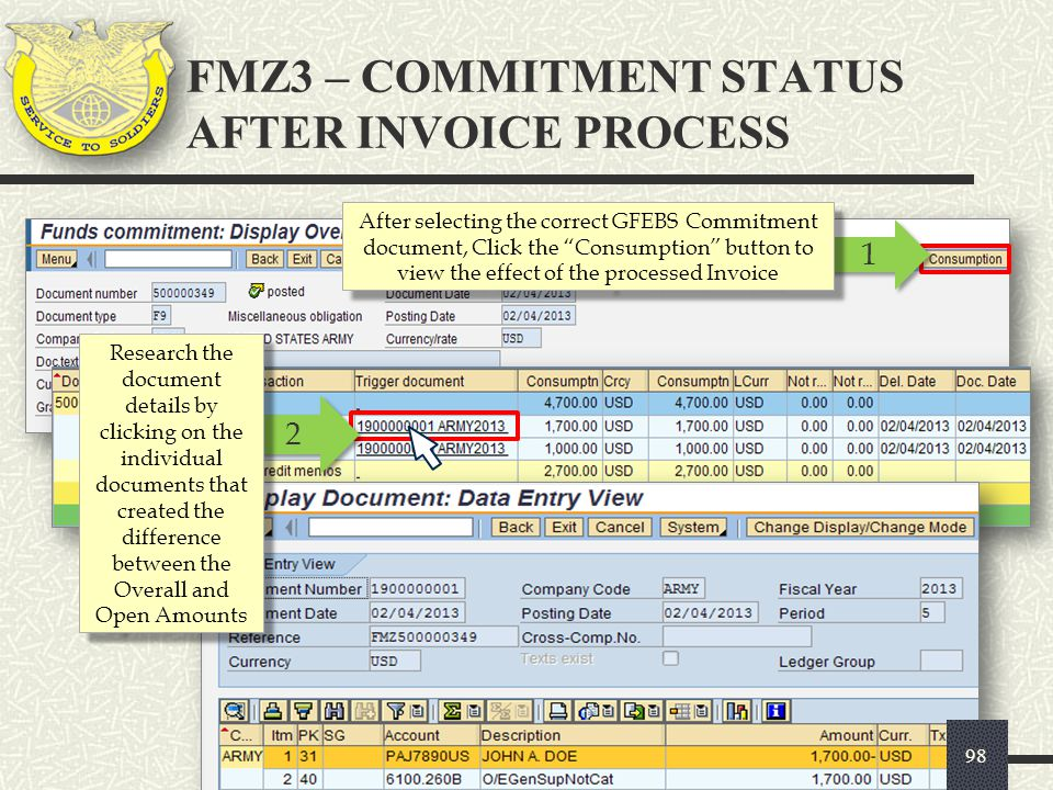 FMZ3 – COMMITMENT STATUS AFTER INVOICE PROCESS