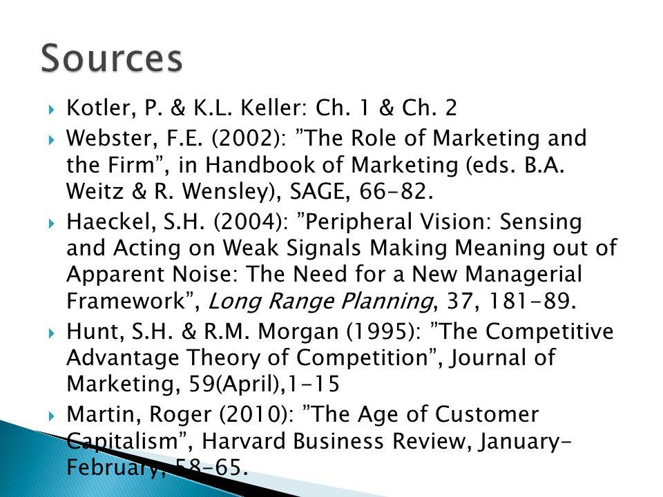 Sources Kotler, P. & K.L. Keller: Ch. 1 & Ch. 2