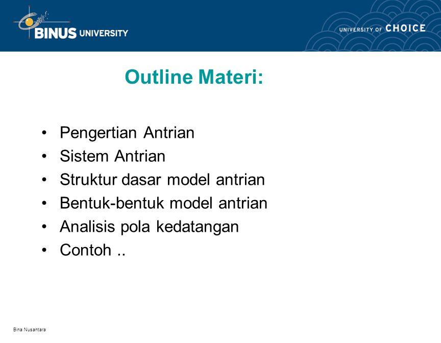 Outline Materi: Pengertian Antrian Sistem Antrian