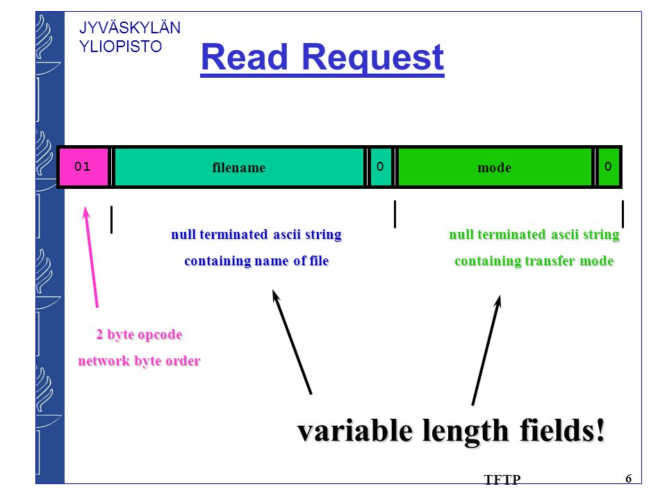 Read Request variable length fields! 01 filename mode
