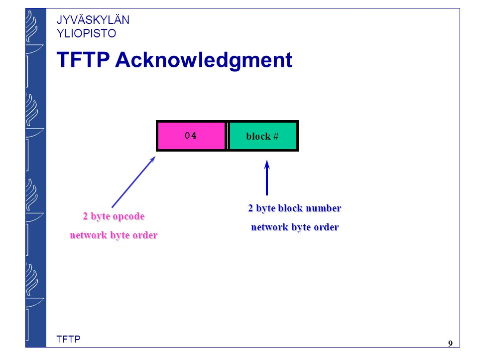 TFTP Acknowledgment 04 block # 2 byte block number network byte order