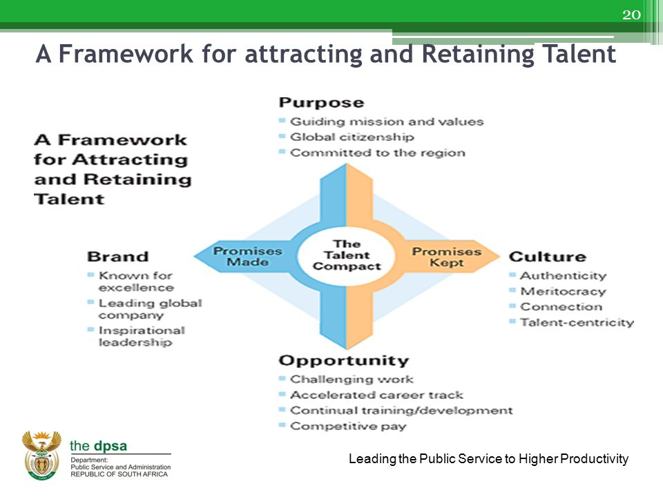 A Framework for attracting and Retaining Talent