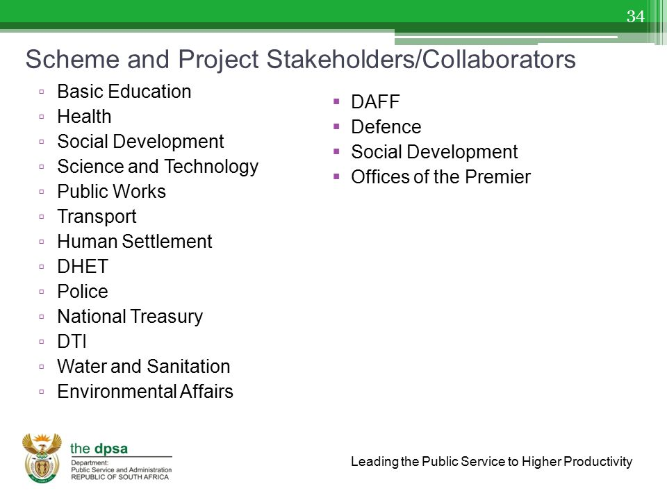 Scheme and Project Stakeholders/Collaborators
