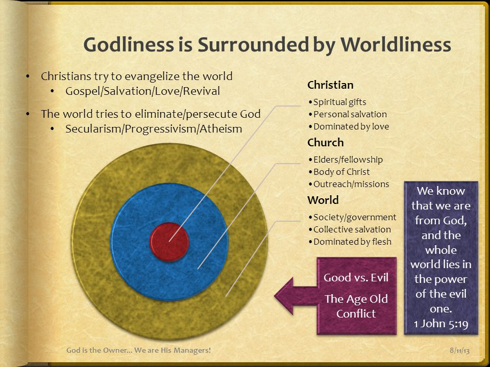 Godliness is Surrounded by Worldliness