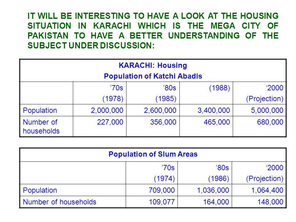 Population of Katchi Abadis Population of Slum Areas