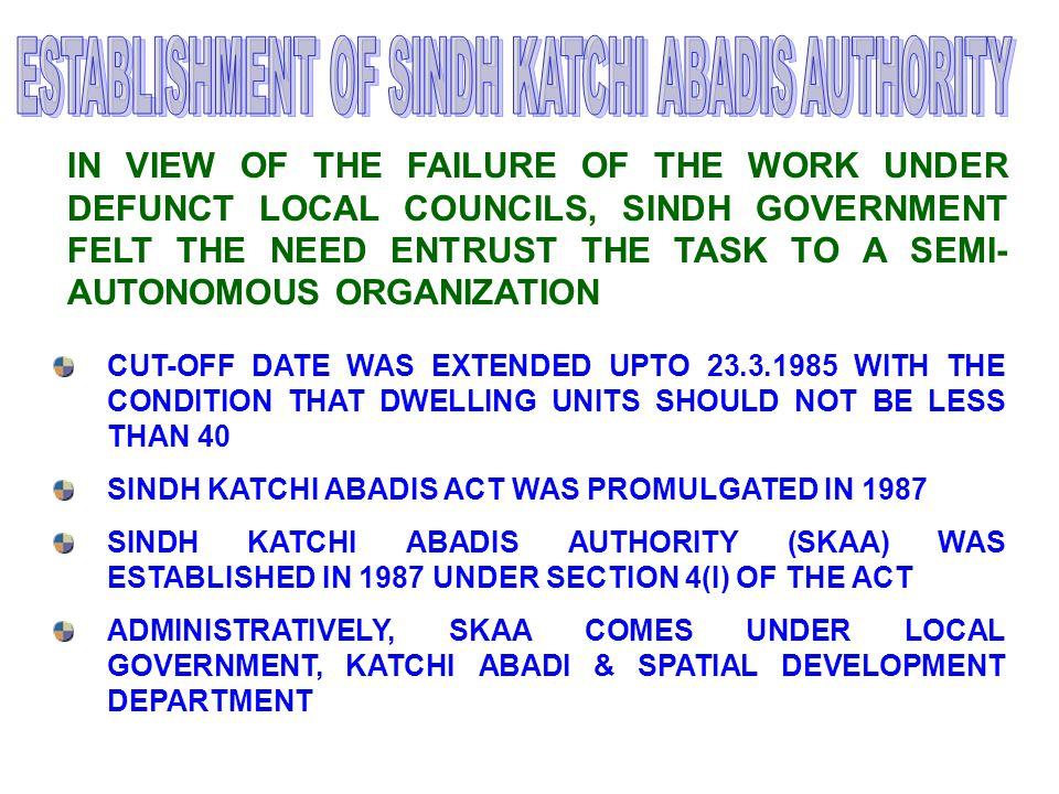 ESTABLISHMENT OF SINDH KATCHI ABADIS AUTHORITY