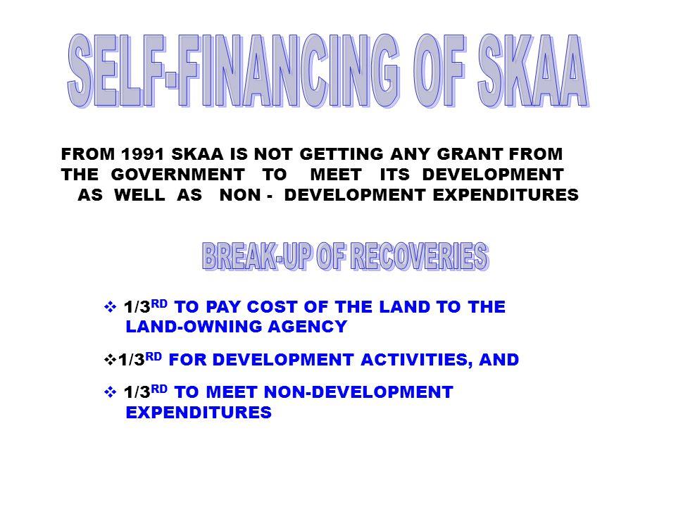 SELF-FINANCING OF SKAA