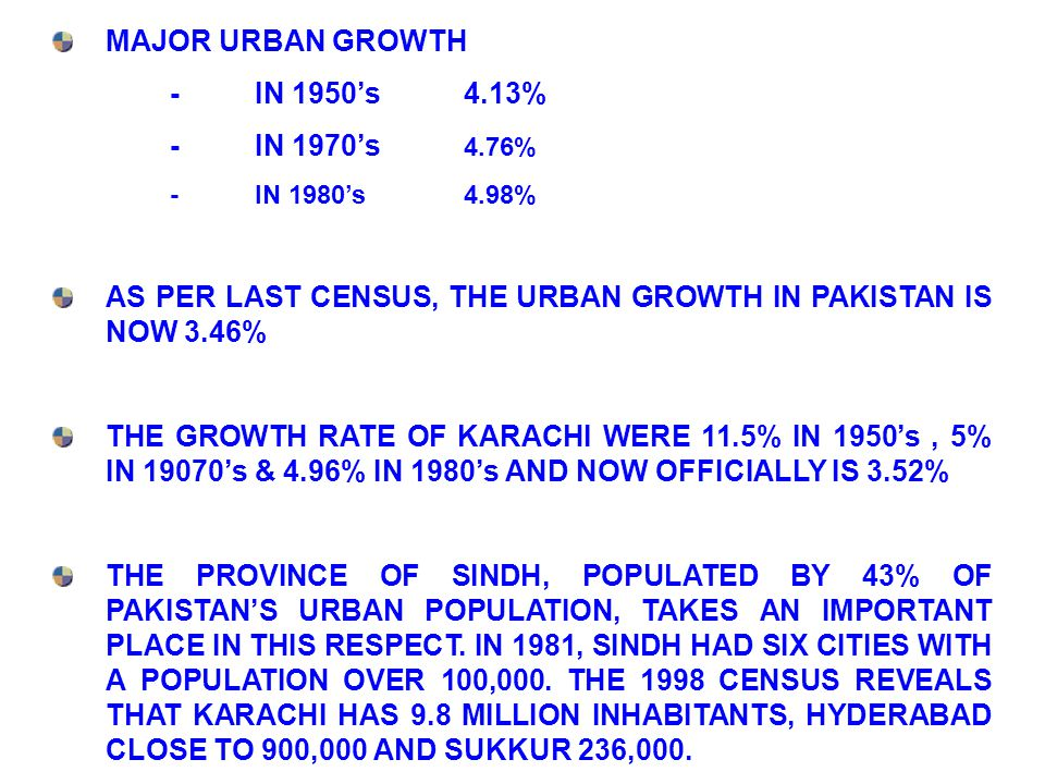 AS PER LAST CENSUS, THE URBAN GROWTH IN PAKISTAN IS NOW 3.46%