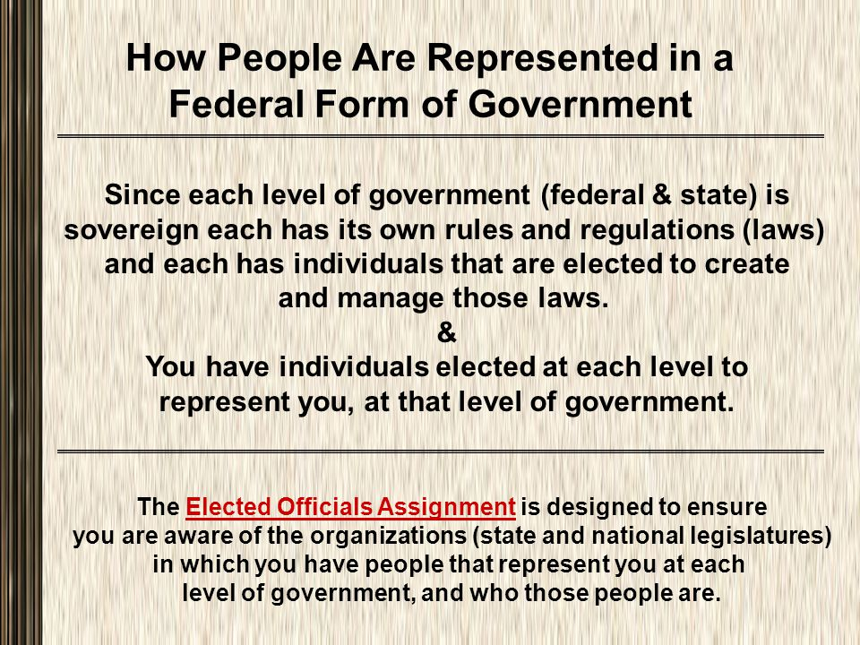 How People Are Represented in a Federal Form of Government