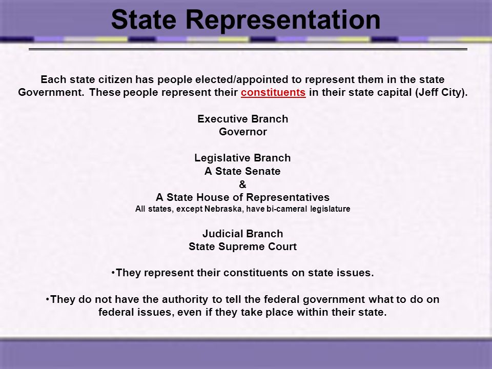 State Representation Each state citizen has people elected/appointed to represent them in the state.