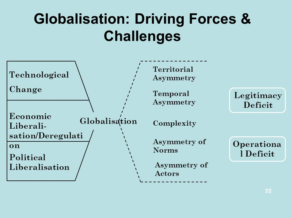 Globalisation: Driving Forces & Challenges
