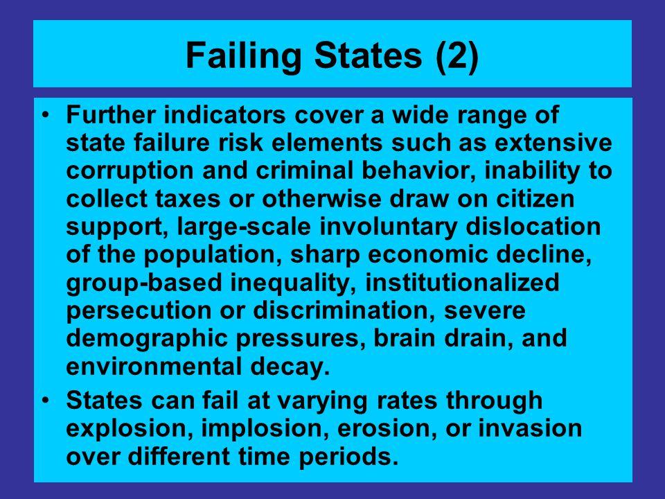 Failing States (2)